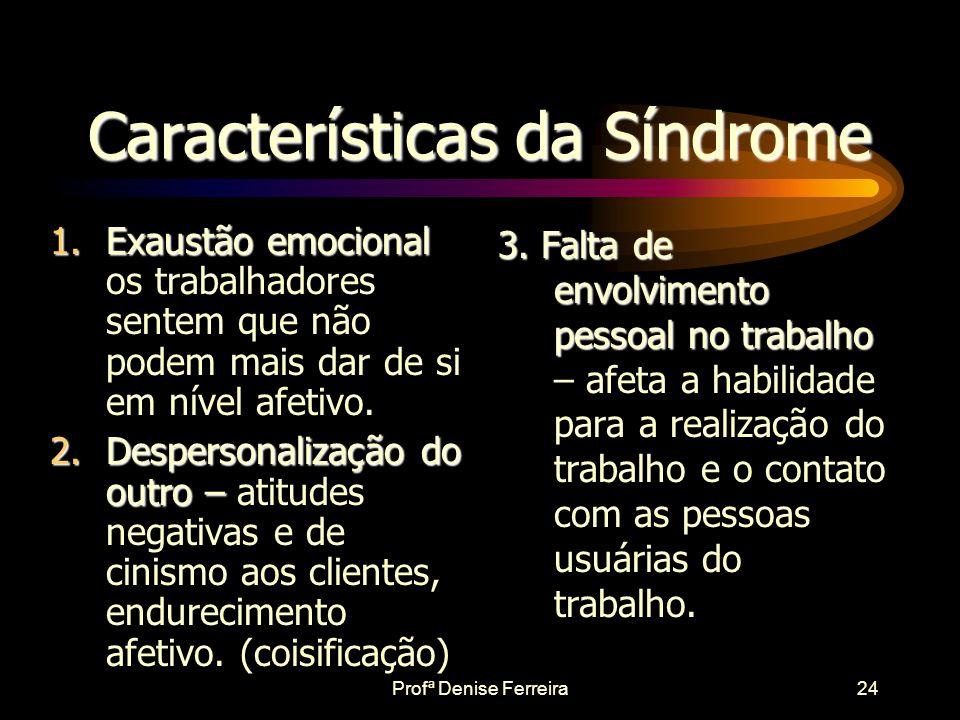 Características da Síndrome