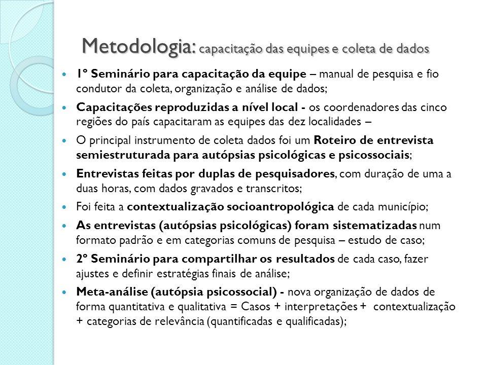 Metodologia: capacitação das equipes e coleta de dados