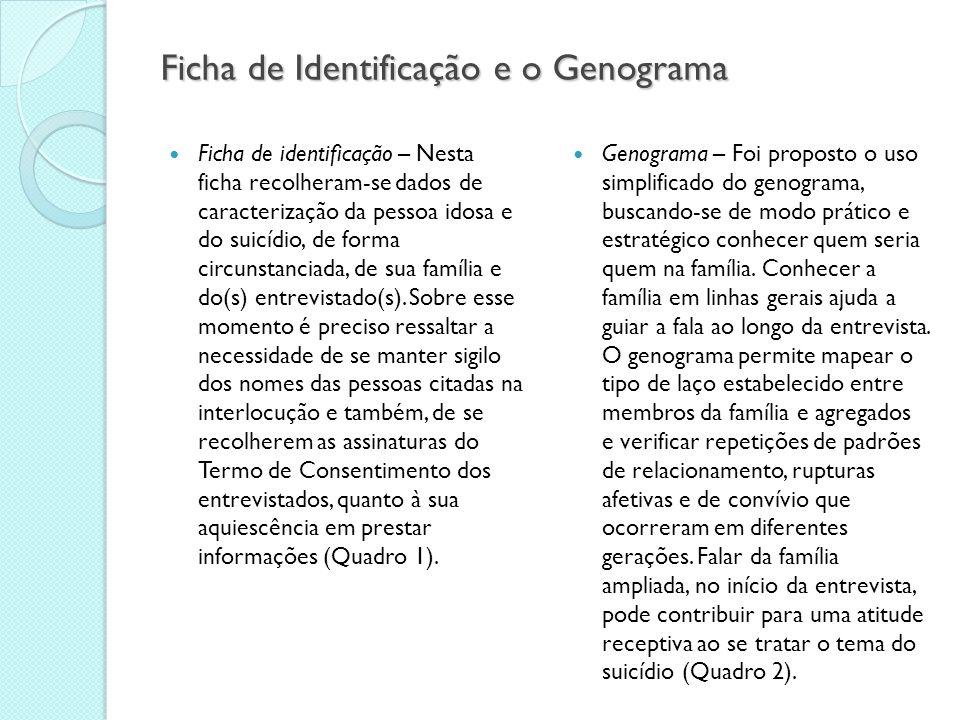 Ficha de Identificação e o Genograma