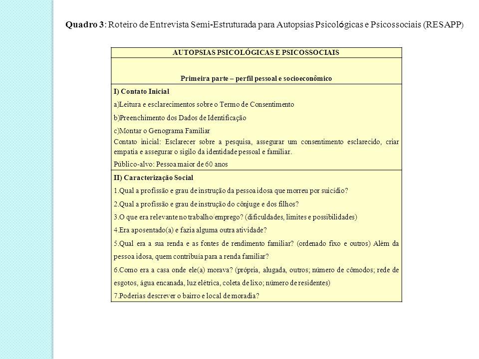 Quadro 3: Roteiro de Entrevista Semi-Estruturada para Autopsias Psicológicas e Psicossociais (RESAPP)