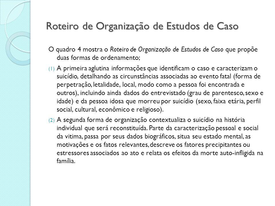 Roteiro de Organização de Estudos de Caso