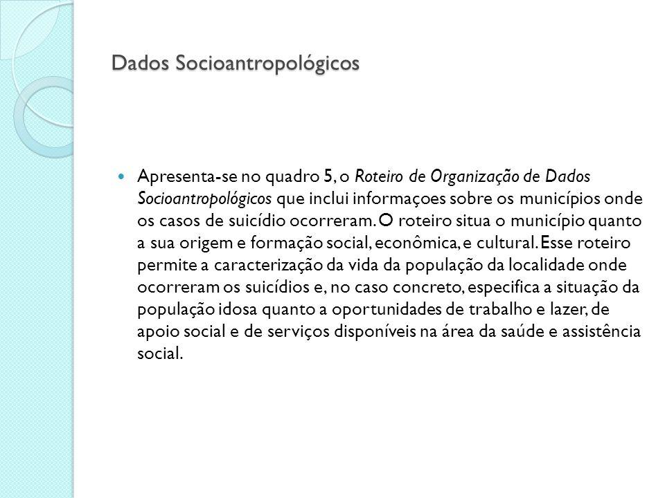 Dados Socioantropológicos
