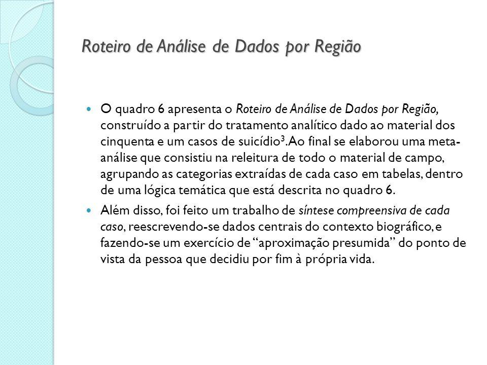 Roteiro de Análise de Dados por Região