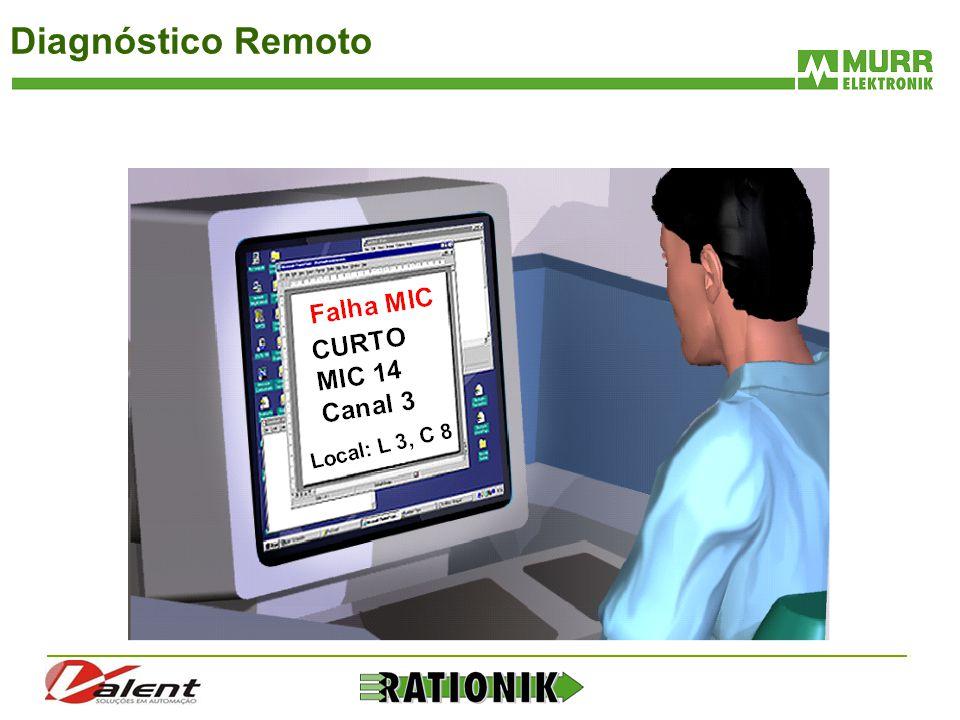 Diagnóstico Remoto