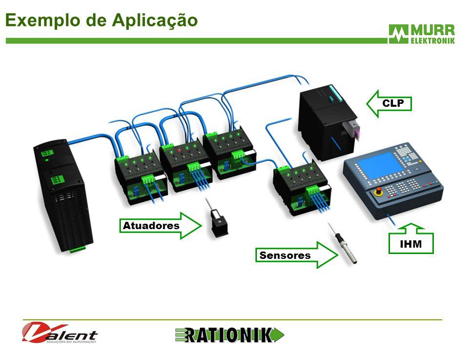 Exemplo de Aplicação CLP Atuadores IHM Sensores