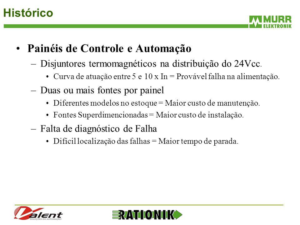 Painéis de Controle e Automação