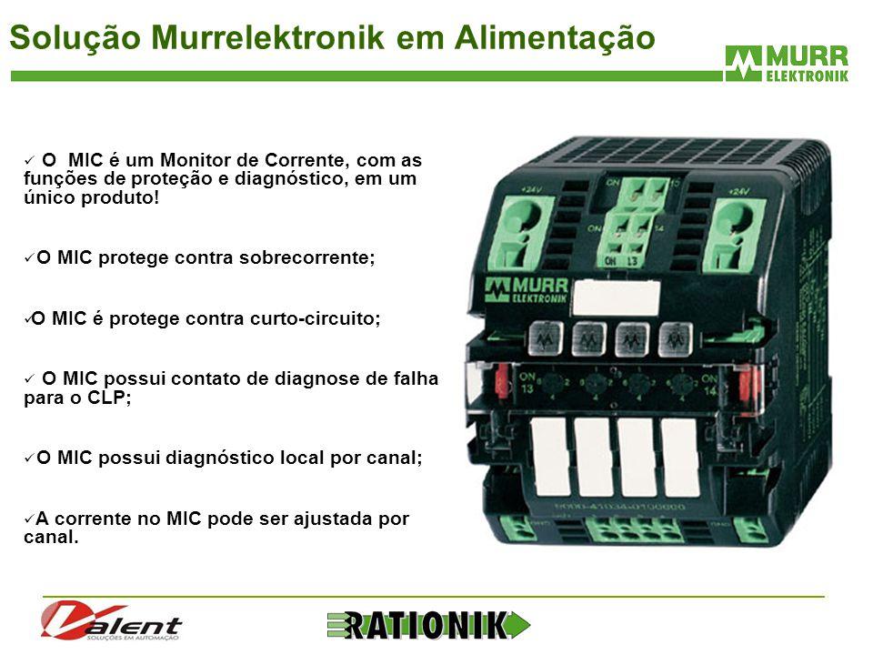 Solução Murrelektronik em Alimentação