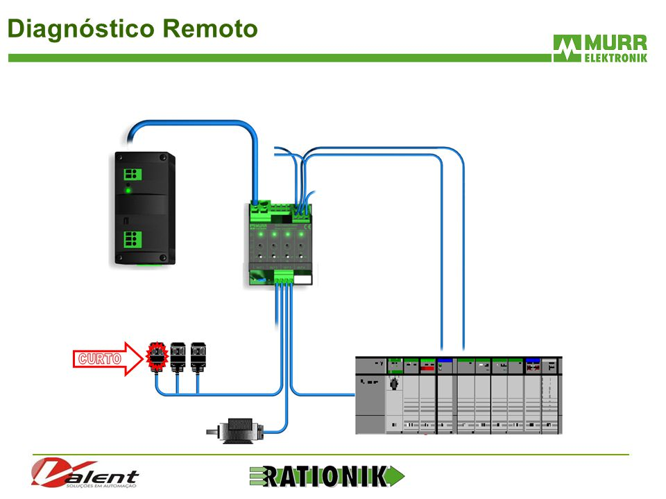 Diagnóstico Remoto CURTO
