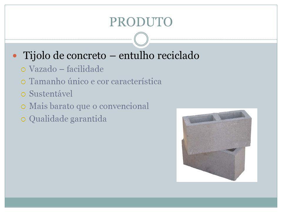 PRODUTO Tijolo de concreto – entulho reciclado Vazado – facilidade