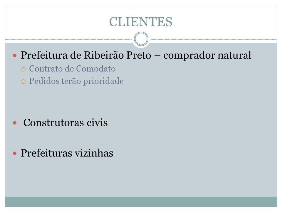 CLIENTES Prefeitura de Ribeirão Preto – comprador natural