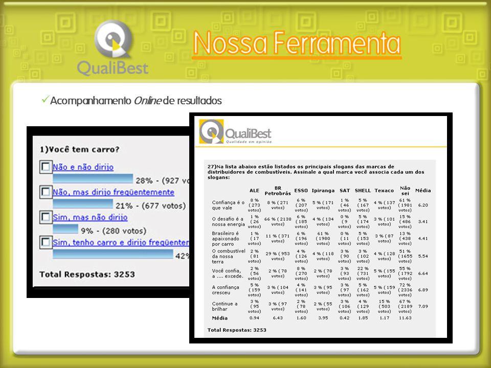 Nossa Ferramenta Acompanhamento Online de resultados