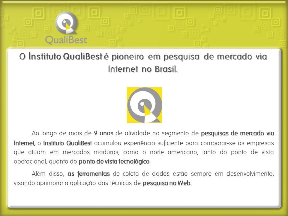 O Instituto QualiBest é pioneiro em pesquisa de mercado via Internet no Brasil.