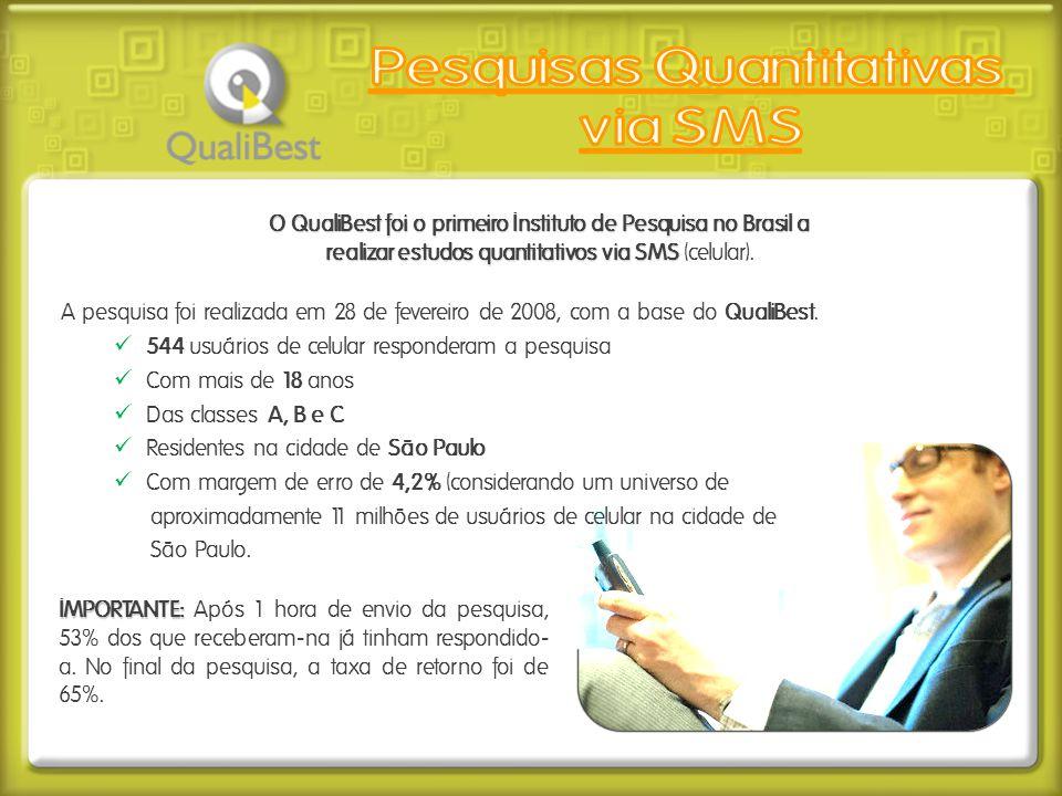 Pesquisas Quantitativas via SMS