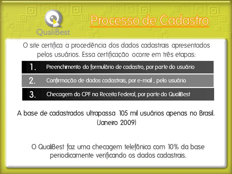 Processo de Cadastro O site certifica a procedência dos dados cadastrais apresentados. pelos usuários. Essa certificação ocorre em três etapas: