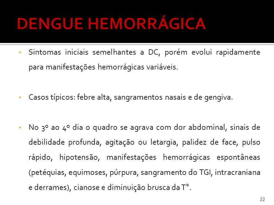 DENGUE HEMORRÁGICA Sintomas iniciais semelhantes a DC, porém evolui rapidamente para manifestações hemorrágicas variáveis.