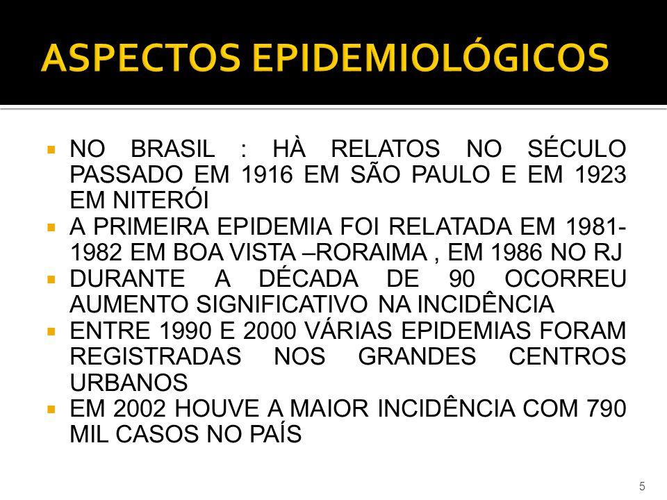 ASPECTOS EPIDEMIOLÓGICOS