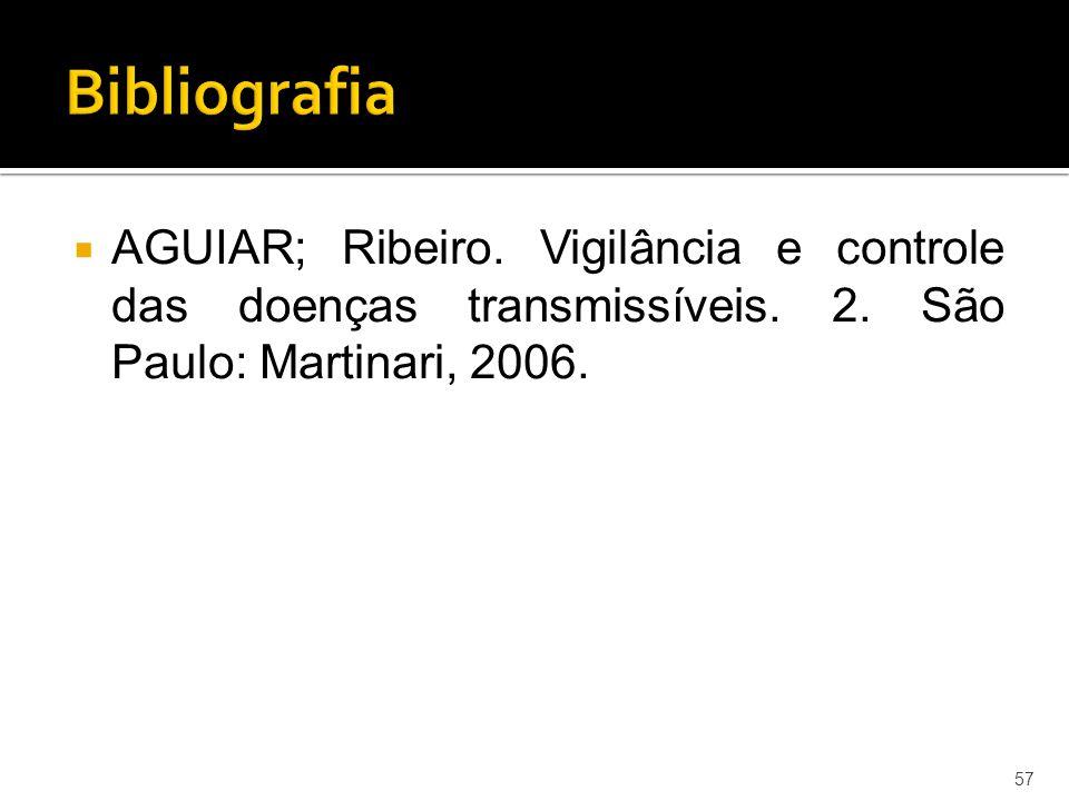 Bibliografia AGUIAR; Ribeiro. Vigilância e controle das doenças transmissíveis.