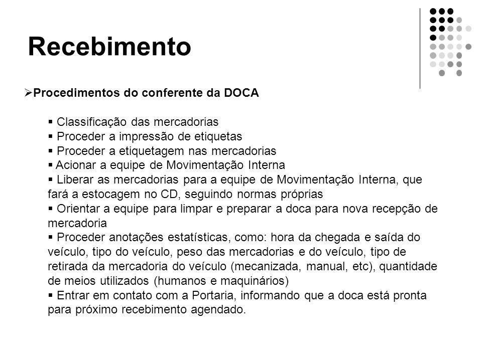 Recebimento Procedimentos do conferente da DOCA