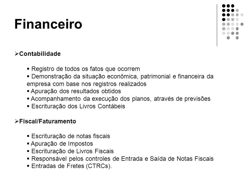 Financeiro Contabilidade Registro de todos os fatos que ocorrem