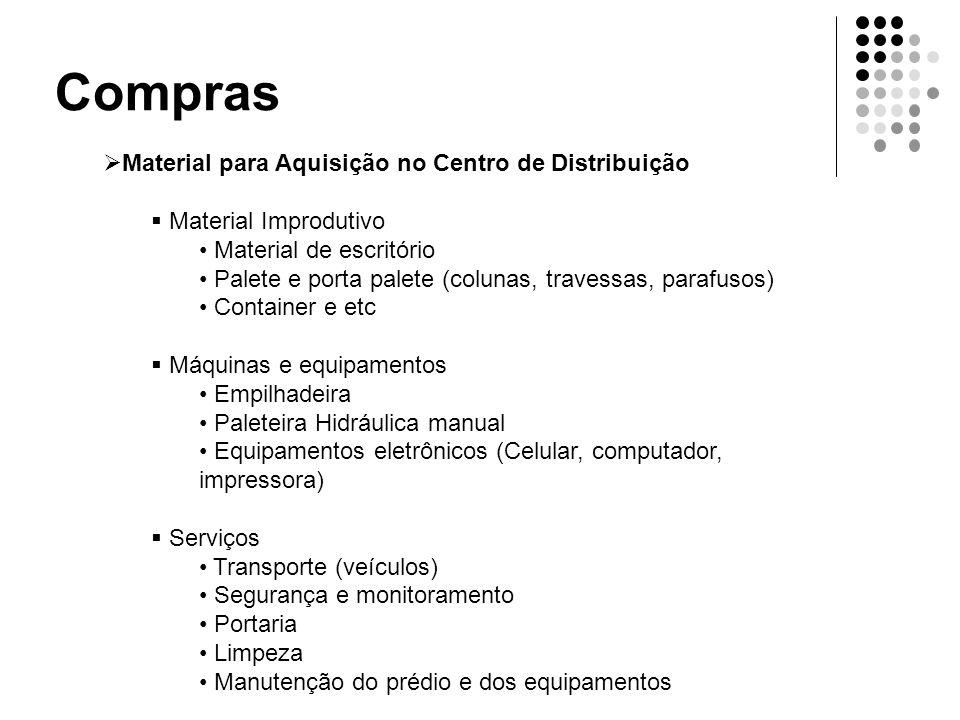 Compras Material para Aquisição no Centro de Distribuição