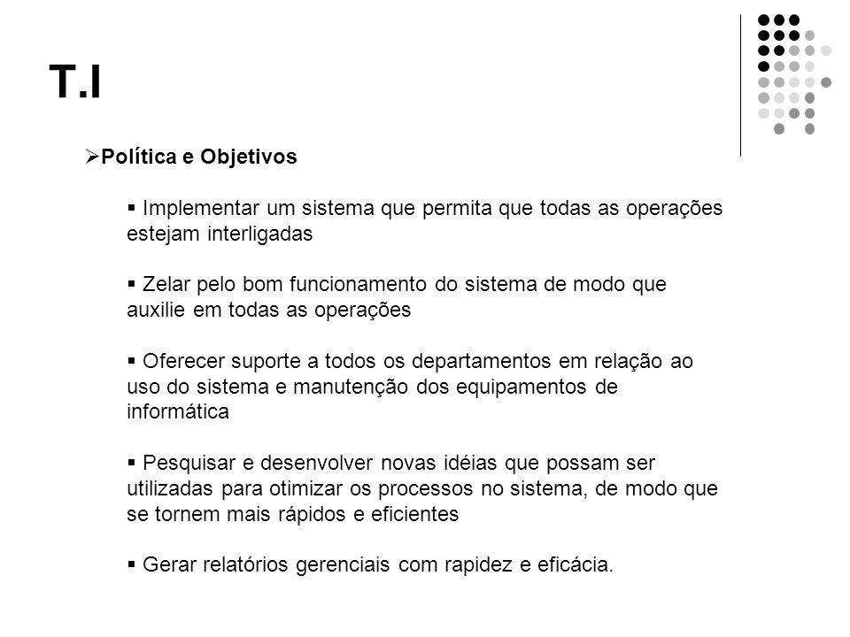T.I Política e Objetivos