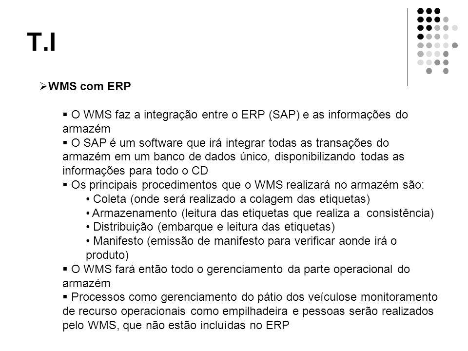 T.I WMS com ERP. O WMS faz a integração entre o ERP (SAP) e as informações do armazém.