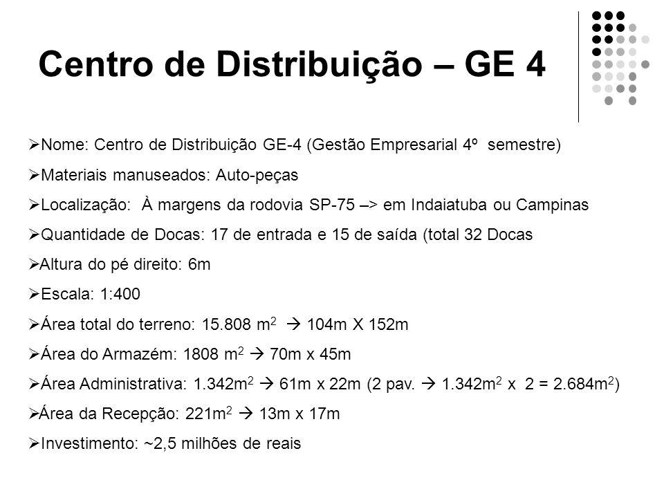 Centro de Distribuição – GE 4