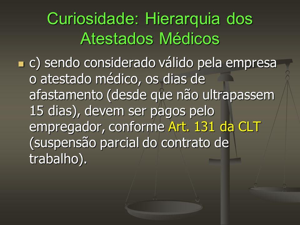 Curiosidade: Hierarquia dos Atestados Médicos