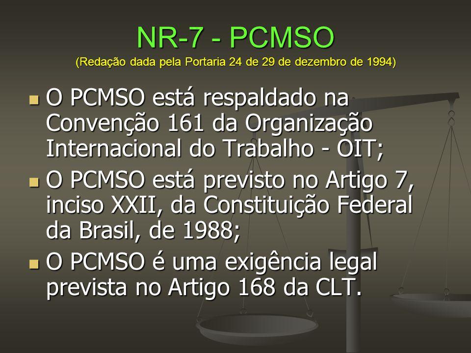 NR-7 - PCMSO (Redação dada pela Portaria 24 de 29 de dezembro de 1994)