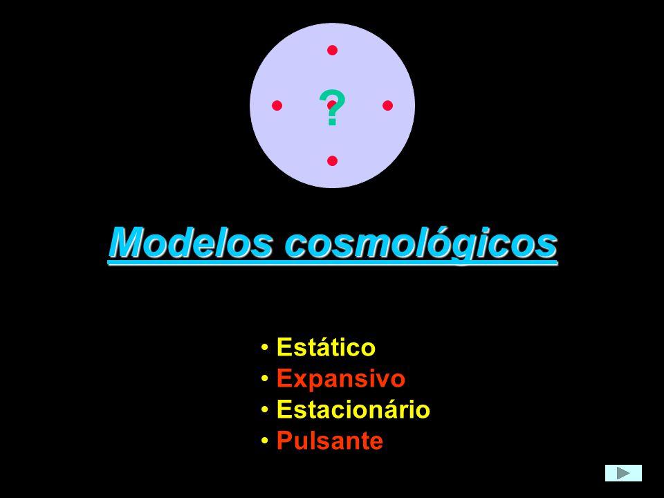 Modelos cosmológicos Estático Expansivo Estacionário Pulsante