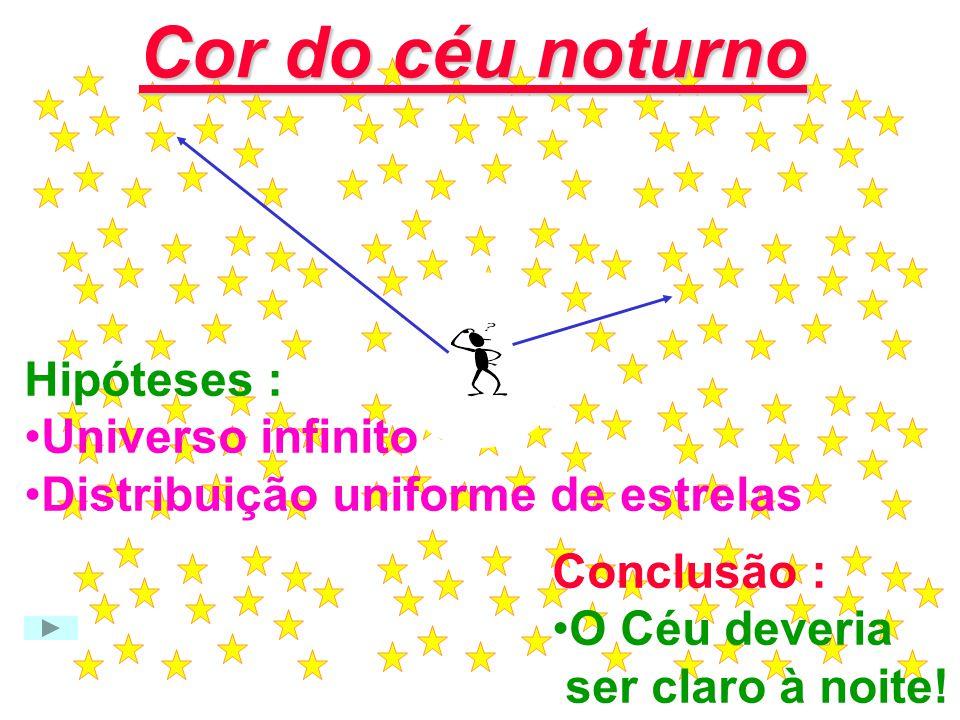 Cor do céu noturno Hipóteses : Universo infinito