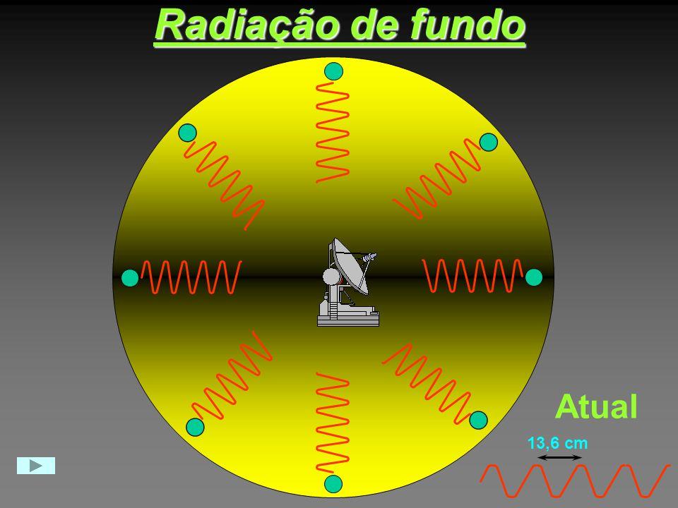 Radiação de fundo Atual 13,6 cm