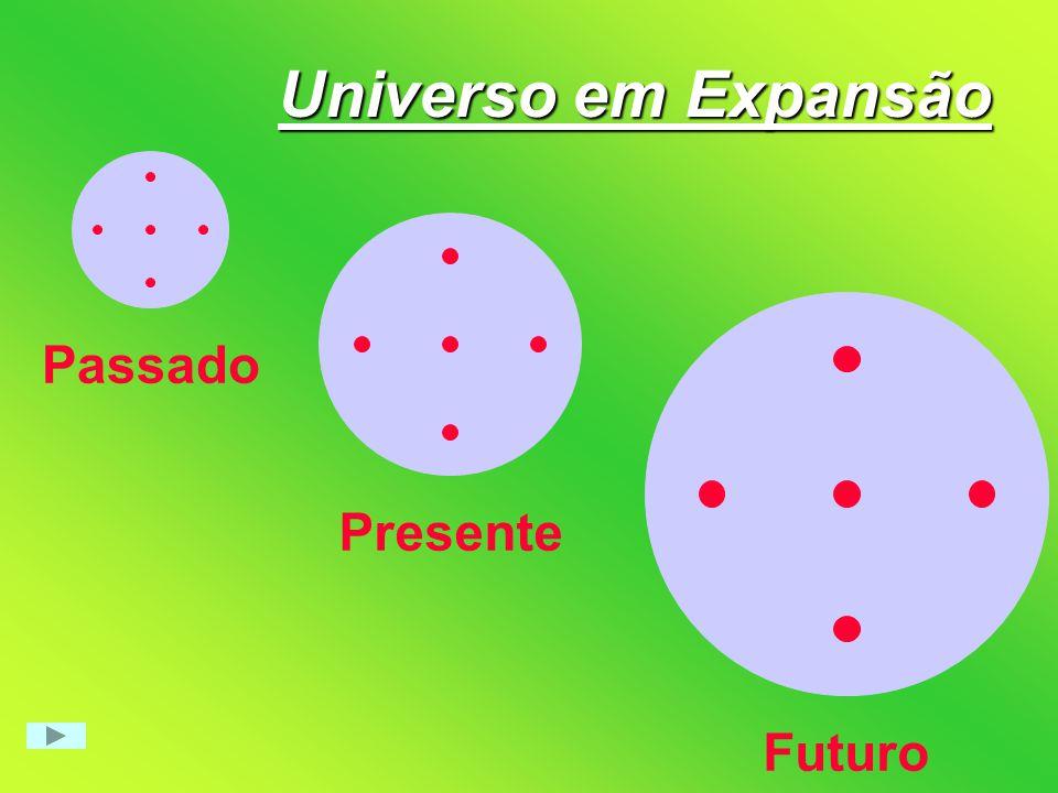 Universo em Expansão Passado Presente Futuro