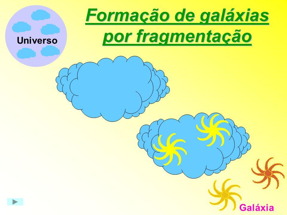 Formação de galáxias por fragmentação