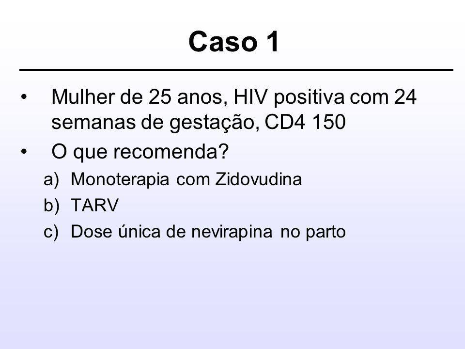 Caso 1 Mulher de 25 anos, HIV positiva com 24 semanas de gestação, CD4 150. O que recomenda Monoterapia com Zidovudina.