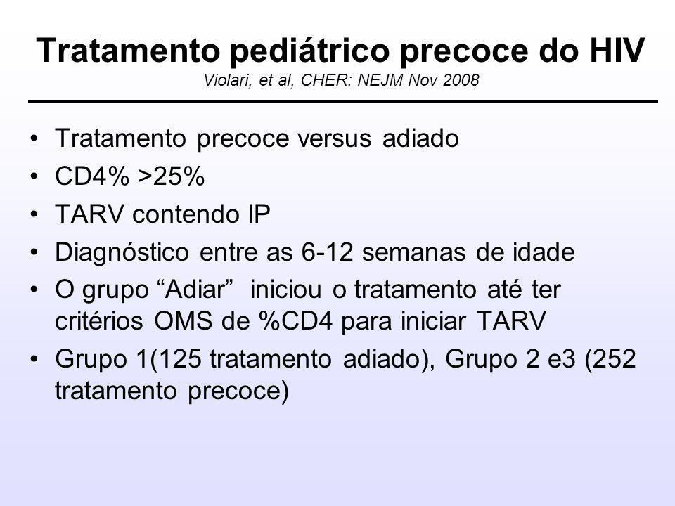 Tratamento pediátrico precoce do HIV Violari, et al, CHER: NEJM Nov 2008