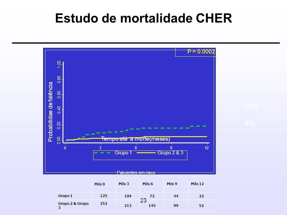 Estudo de mortalidade CHER