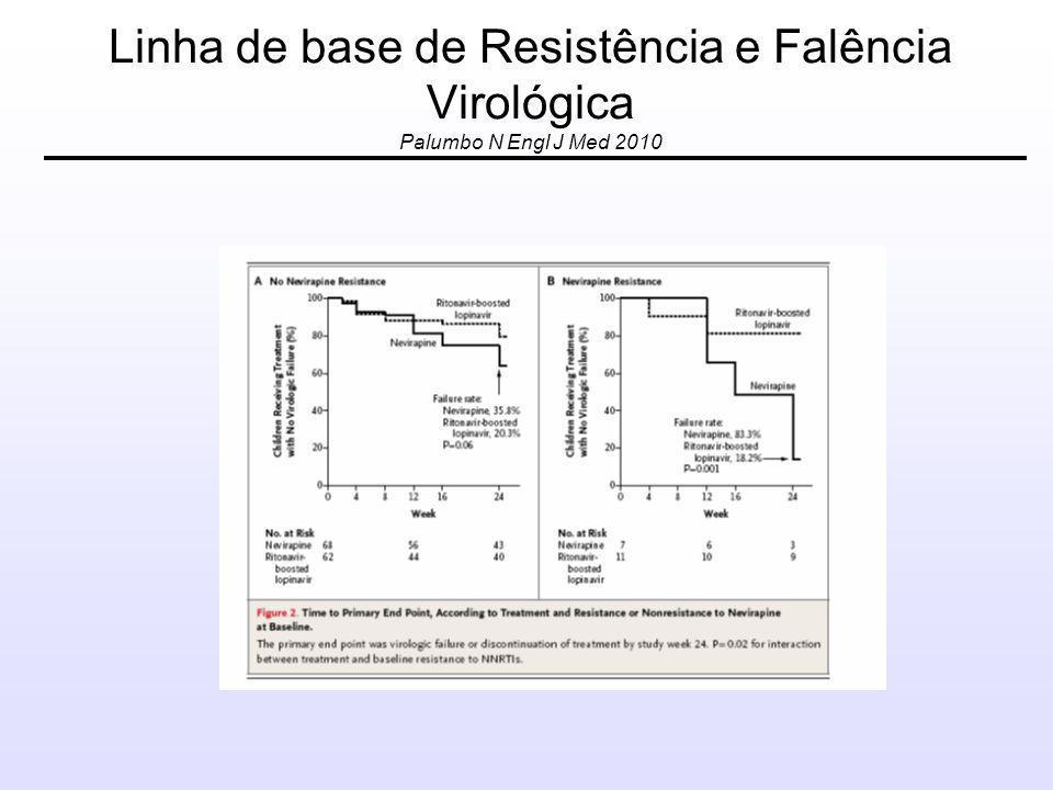 Linha de base de Resistência e Falência Virológica Palumbo N Engl J Med 2010