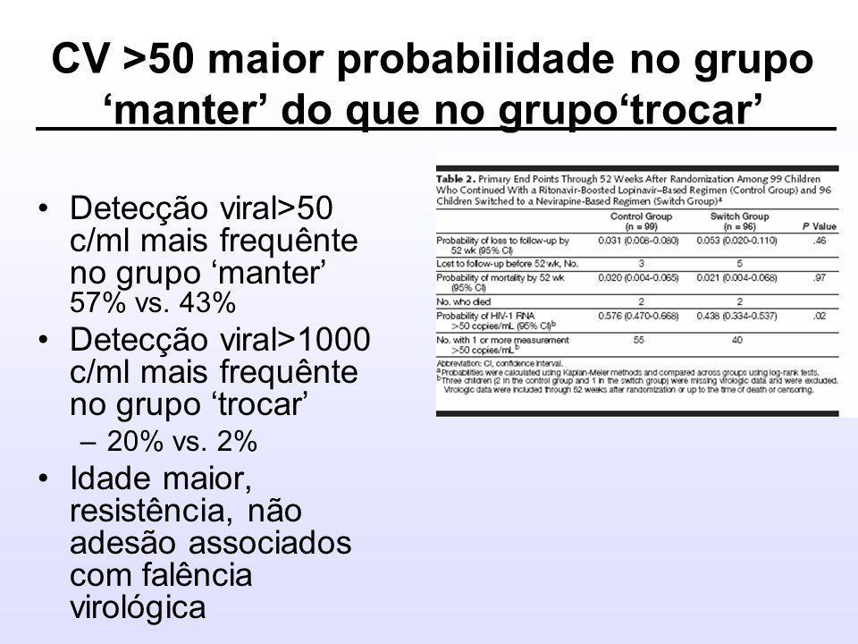 CV >50 maior probabilidade no grupo 'manter' do que no grupo'trocar'
