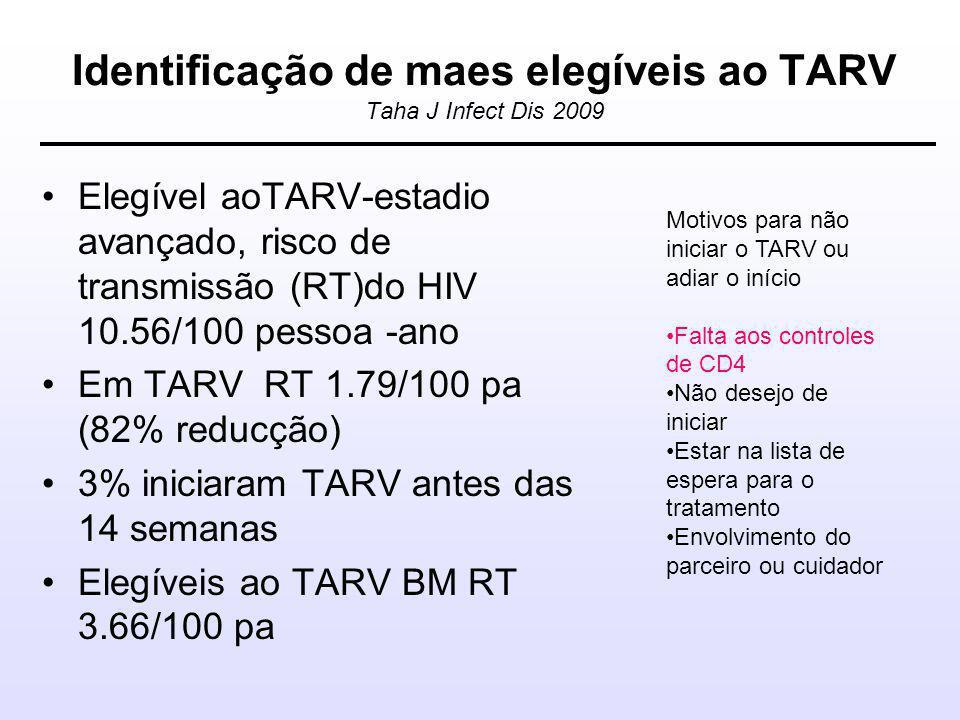 Identificação de maes elegíveis ao TARV Taha J Infect Dis 2009