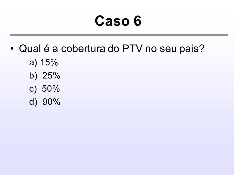 Caso 6 Qual é a cobertura do PTV no seu pais a) 15% b) 25% c) 50%