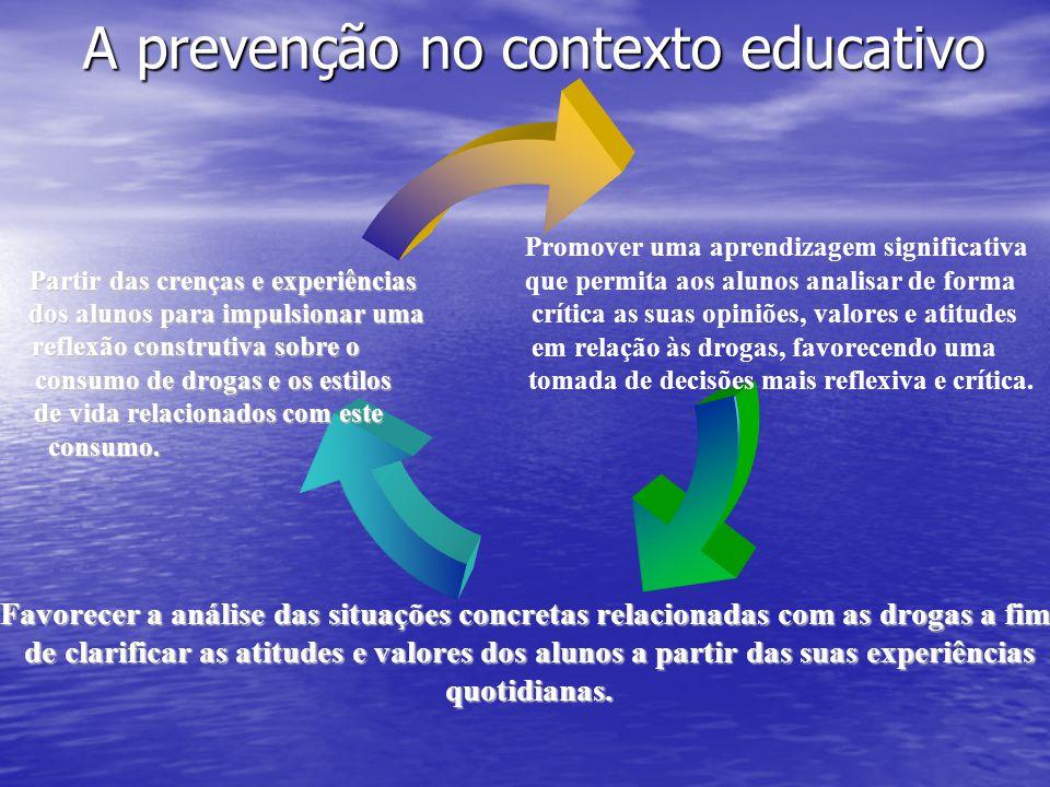 A prevenção no contexto educativo