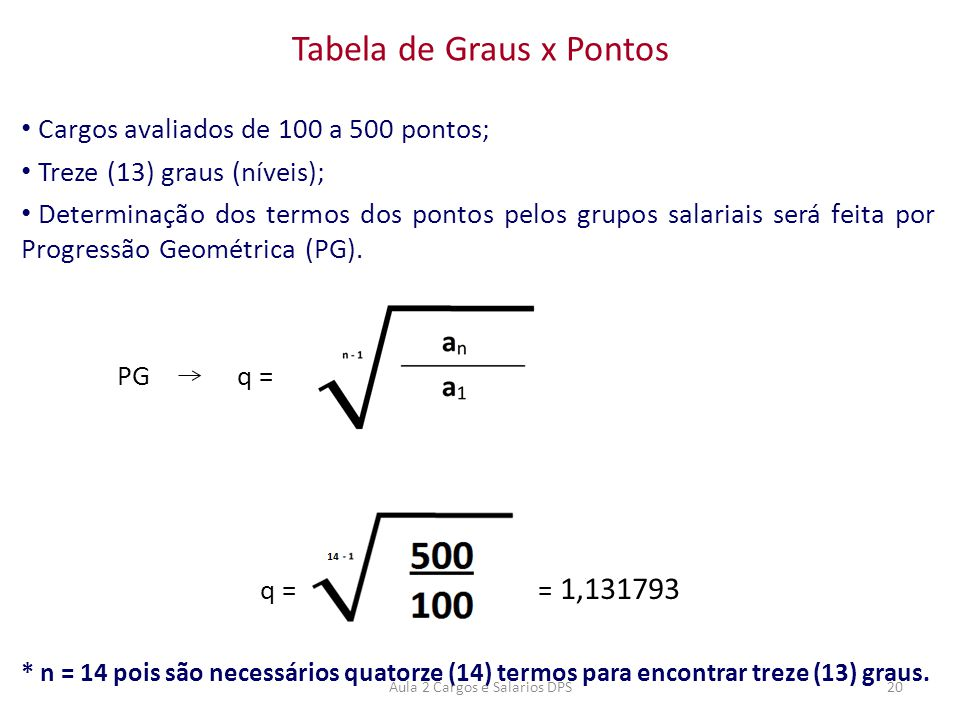 Tabela de Graus x Pontos