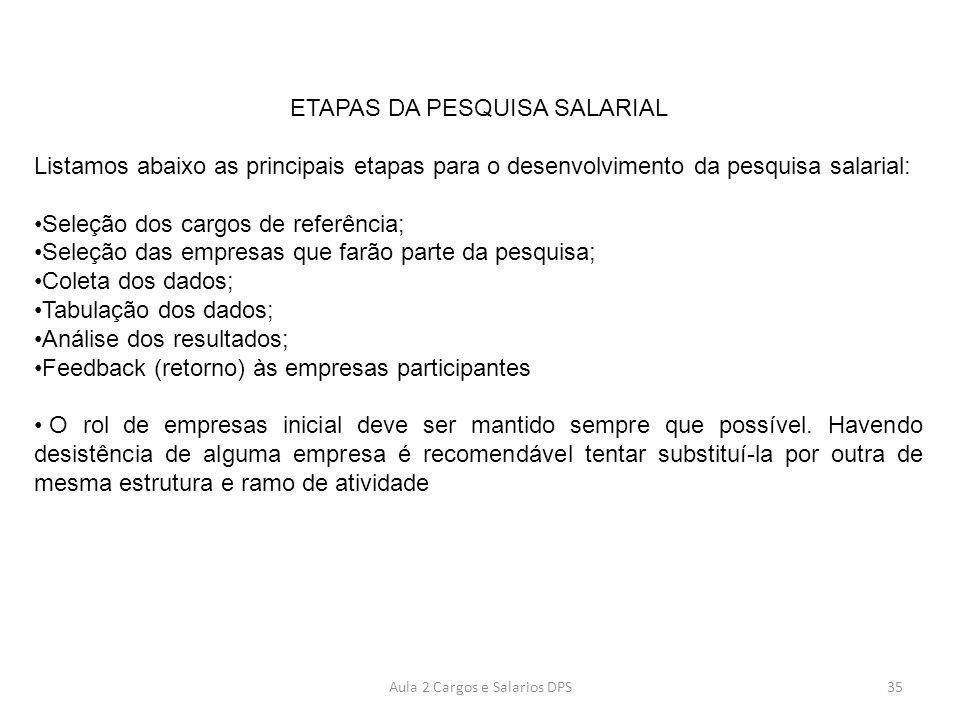 ETAPAS DA PESQUISA SALARIAL