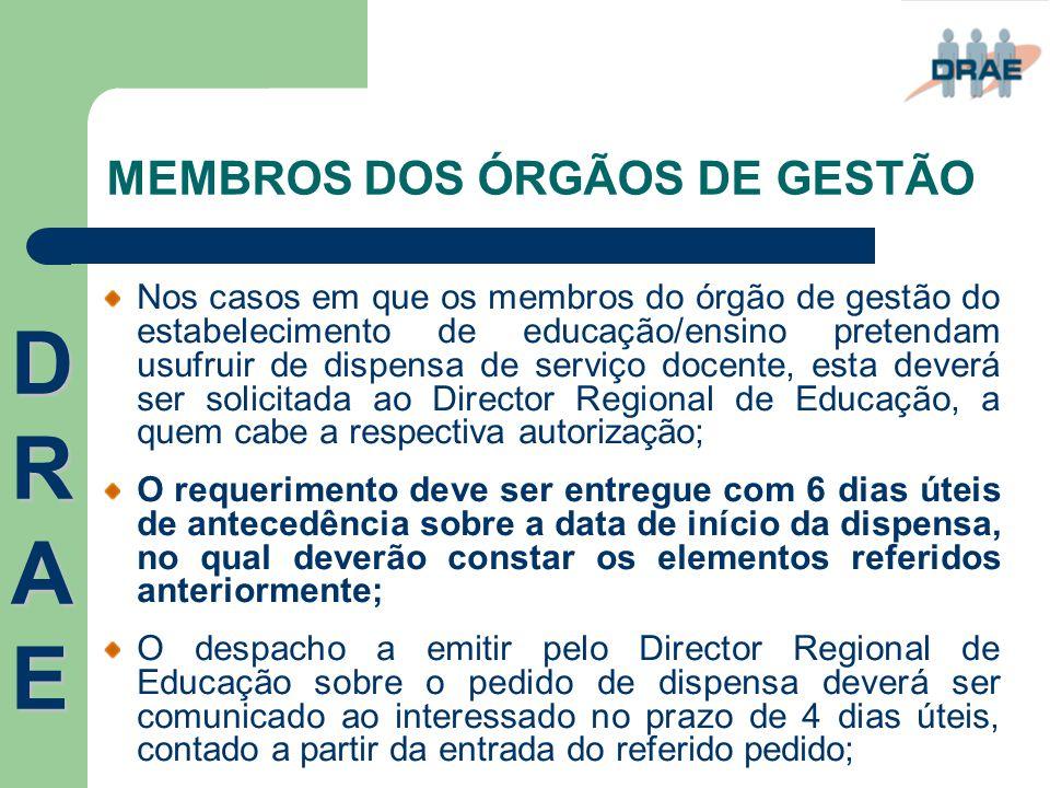 MEMBROS DOS ÓRGÃOS DE GESTÃO