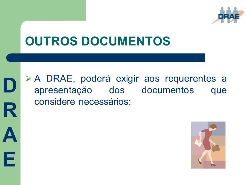 DRAE OUTROS DOCUMENTOS