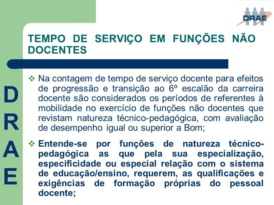 TEMPO DE SERVIÇO EM FUNÇÕES NÃO DOCENTES