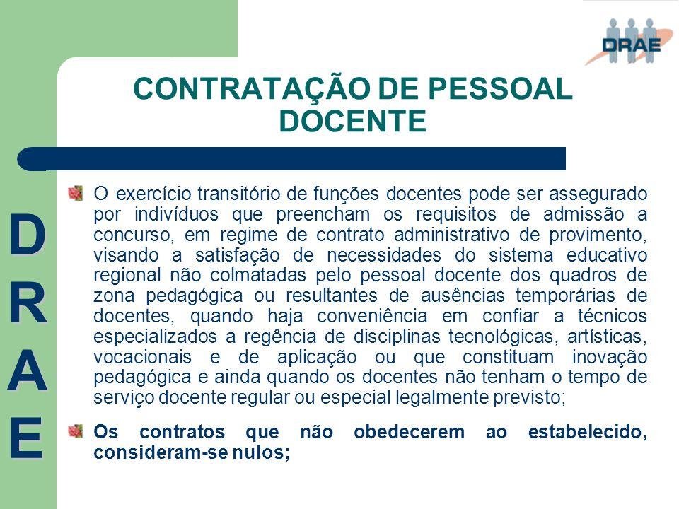 CONTRATAÇÃO DE PESSOAL DOCENTE