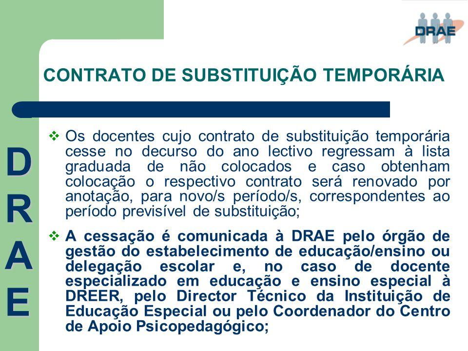 CONTRATO DE SUBSTITUIÇÃO TEMPORÁRIA