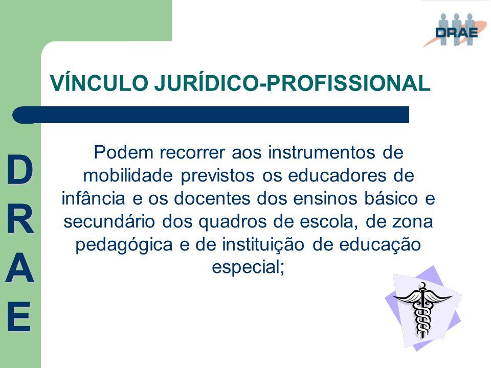VÍNCULO JURÍDICO-PROFISSIONAL